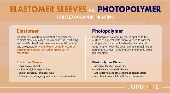 Elastomer-vs-Photopolymer