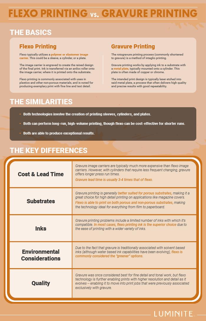 infographic-flexo-vs-gravure