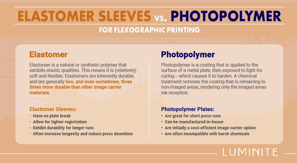 elastomer sleeves vs photopolymer plates for flexo printing